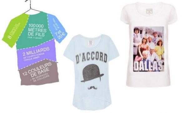 Le tee-shirt… infographie et sélection shopping